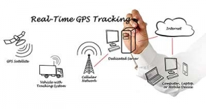 gps-tracking-400